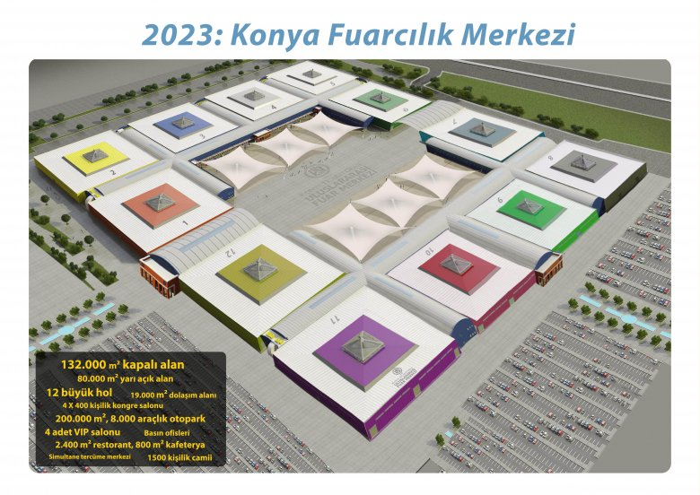 2023: KONYA INTERNATIONAL EXHIBITION CENTER